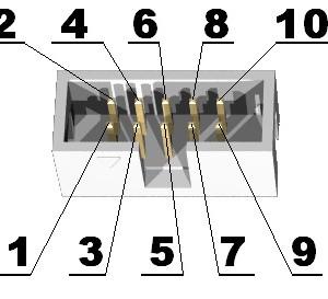 UEXT Modules
